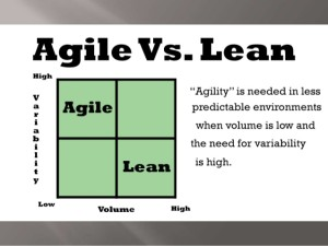 lean-vs-agile-manufacturing-7-638