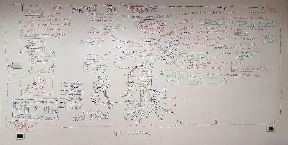 Mappa del tesoro_blog